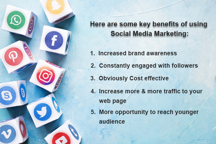 Century Media360 on Social Media Marketing benifits and its uses