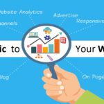 Is Website traffic important blog featured image