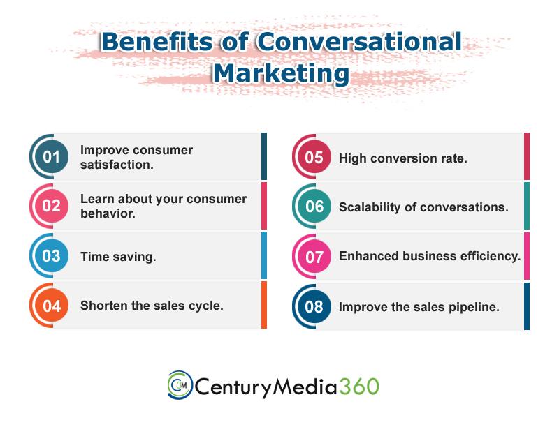 Advantages of Conversational Marketing